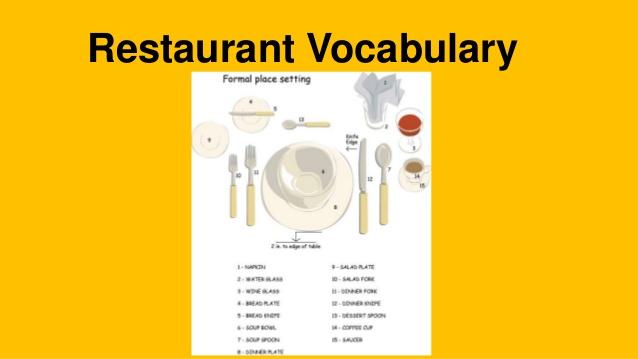 Belajar Kosa Kata Dasar Di Bidang Restaurant