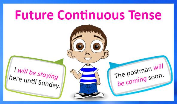 Contoh Percakapan Bahasa Inggris Dengan Menggunakan Future