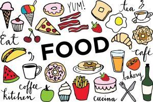 Percakapan Bahasa Inggris Tentang Makanan Food