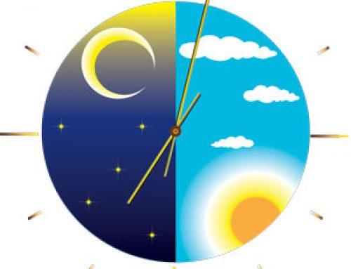 Perbedaan Pembagian Waktu Dalam Sehari Dalam Bahasa Inggris