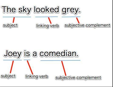 Apa itu linking verb